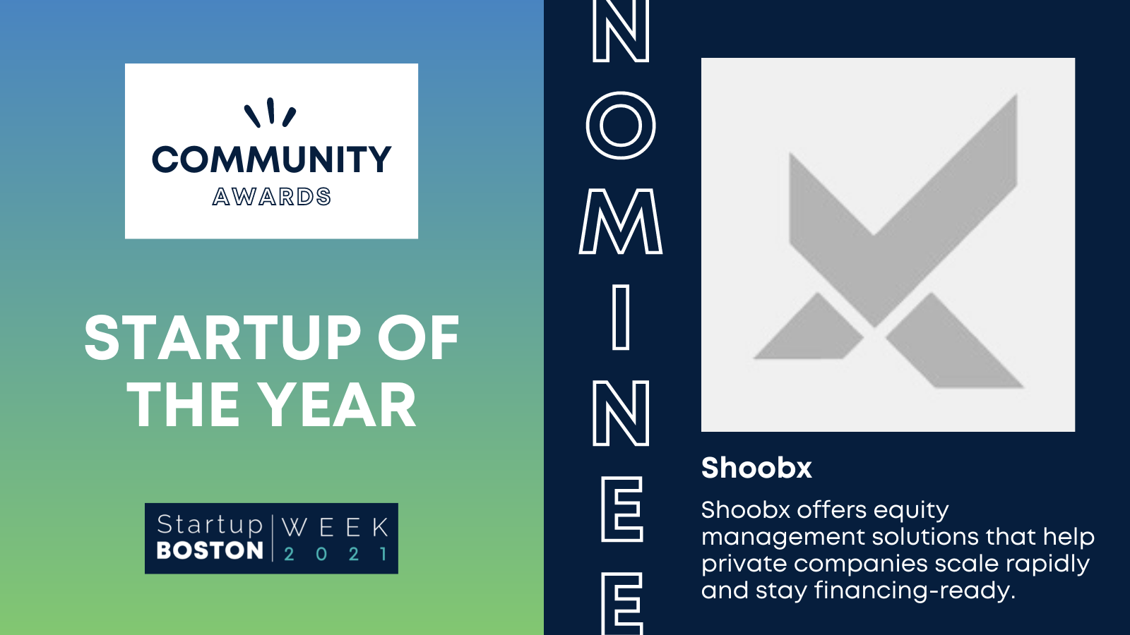 Community Awards - Nominees (40)