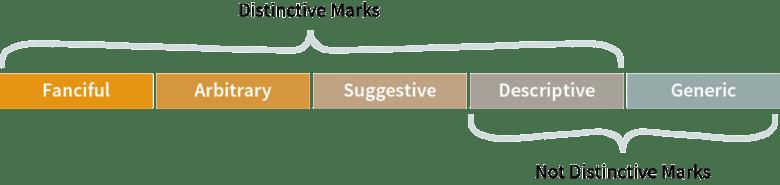 TrademarkGraphic
